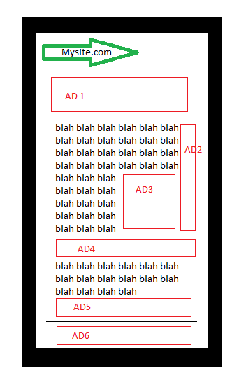 google better ads standard violation 30% density ad mobile